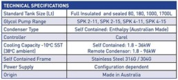 brewery glycol chiller technical specifications