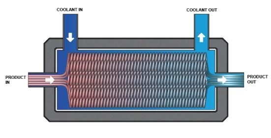 cool-tube-heat-exchanger-internal