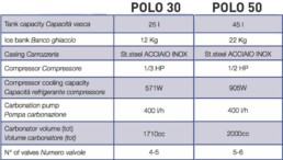 postmic-chiller-polo-specifications