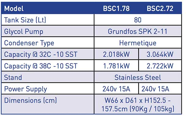 self contained glycol beer chillers specifications