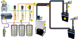 glycol beer cooling diagram