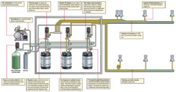 G56-beer-pump-diagram