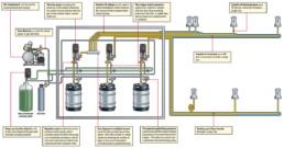 G56-beer-pump-diagram
